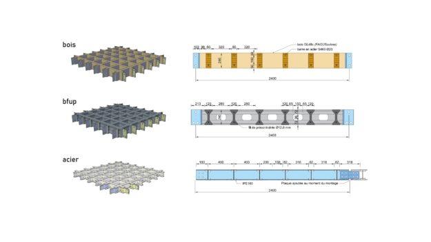Conception technique et constructive de plusieurs variantes de modules.