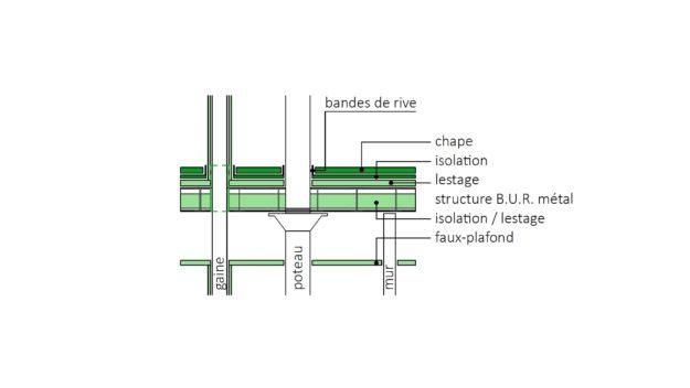 Intégration fonctionnelle et architecturale du système porteur modulaire dans le bâtiment.