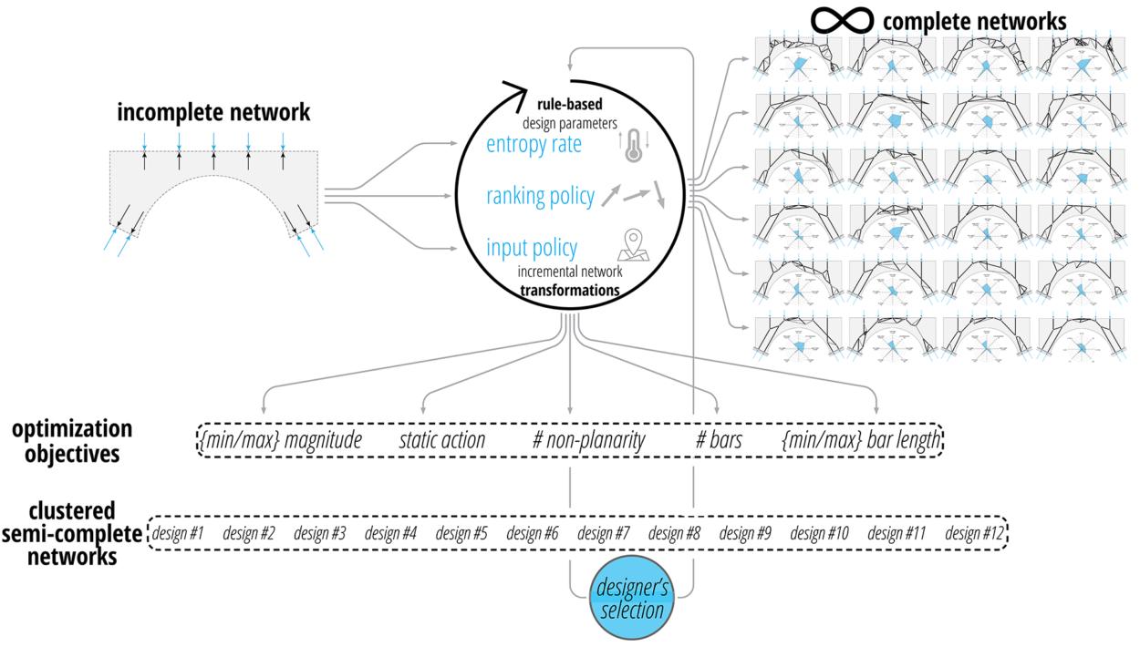 Simplified_Algorithmic_Workflow 1920px